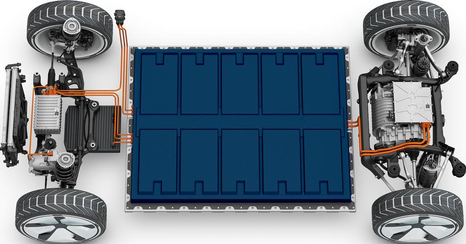 ev-platform